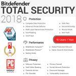 Bitdefender Total Security 2018 4