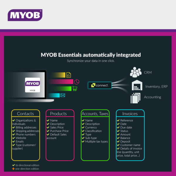 MYOB Essentials 8