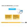 Symantec-Data-Loss-Prevention-for-Cloud-Storage-Box
