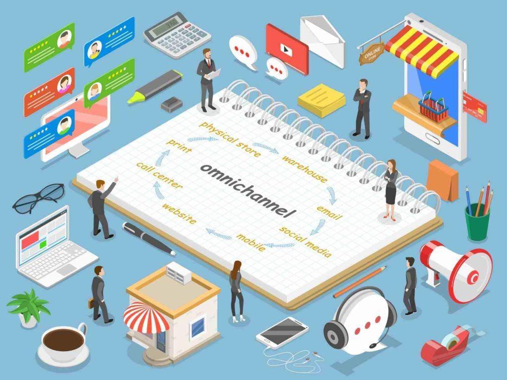 Top Digital Marketing Trends in 2021, Omnichannel Marketing, Softvire Australia
